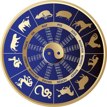 Chinese new year 2021 horoscope for horse