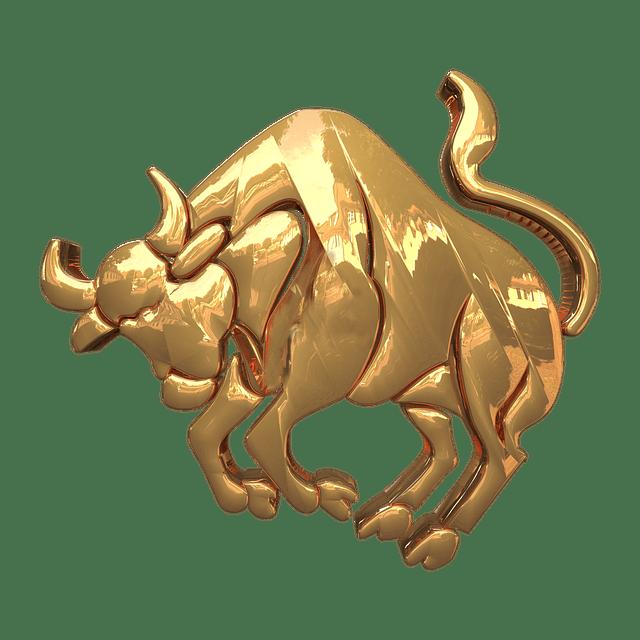 Birthday Compatibility, Astrology & Zodiac Signs