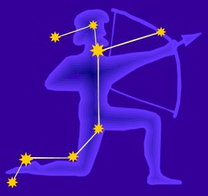 Sagittaire astrologie gratuite - Cancer et sagittaire au lit ...